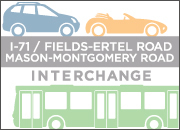 I-71/Fields-Ertel Road Mason-Montgomery Road Interchange